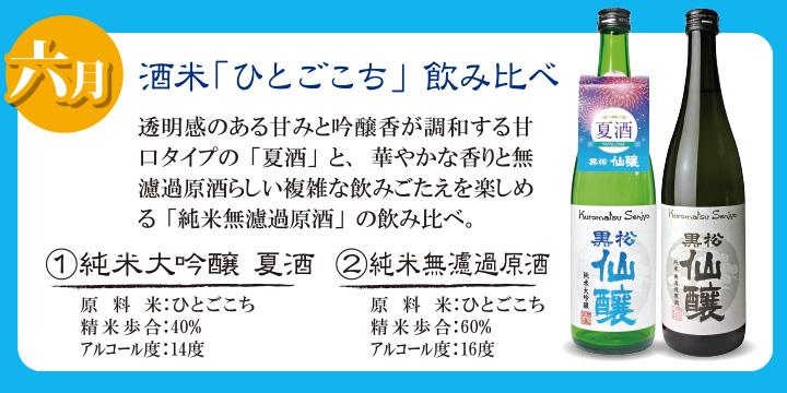 6月・金賞受賞酒飲み比べ・純米大吟醸・純米無濾過原酒
